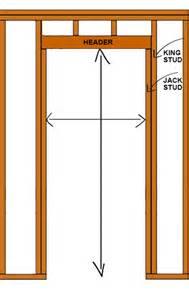 how to measure for a door