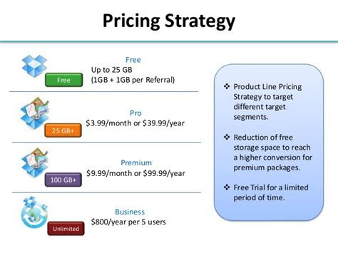 dropbox business pricing pricing strategy dropbox
