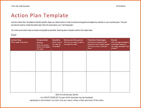 7 action plan formatmemo templates word memo templates word
