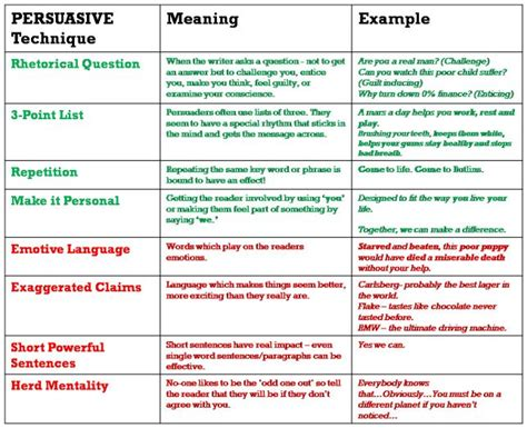 Tips For Writing A Persuasive Essay by Year 8 Persuasive Writing Persuasive Writing Techniques