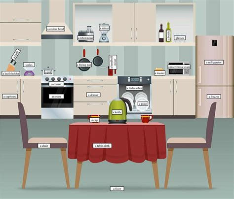 kitchen appliances in spanish quot in the kitchen quot vocabulary kitchen utensils cooking