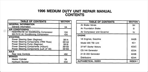 1996 gmc 4x4 wiring diagram wiring diagram image information 1996 gmc wiring diagrams pictures inspiration electrical circuit diagram ideas