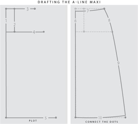 pattern drafting for knitwear how to draft sew a maxi skirt a line or gathered to