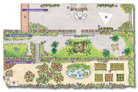 giardini a progettare un giardino a terrazze fai da te in giardino