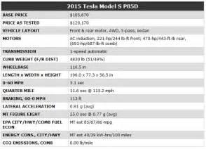 Tesla Electric Car Battery Specs Tesla S J B Straubel Discusses Model S Awd Power Torque