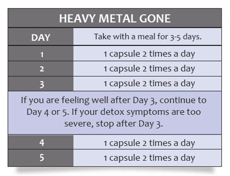 Dr Clark Store Heavy Metals Detox by Heavy Metal Cleanse Dr Clark Store