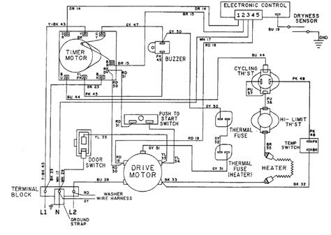 28 wiring diagram for lg dryer sendy hellopaymail co id