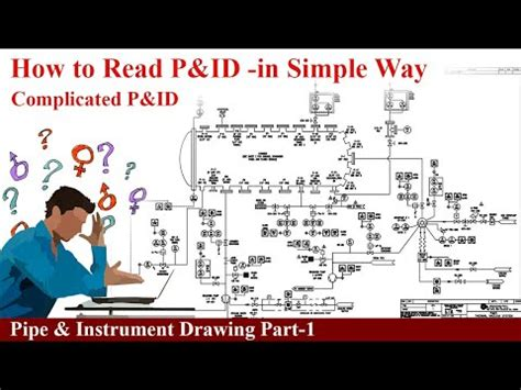 how to read piping and instrumentation diagram how to read piping and instrumentation diagram p id doovi