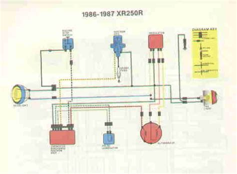 xr250r 86 87 wiring diagram pictures