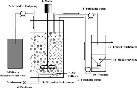 pdf fig fig 2 sle diagram repair guides