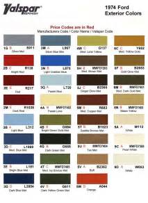 vehicle paint colors auto paint colors sles 2017 grasscloth wallpaper