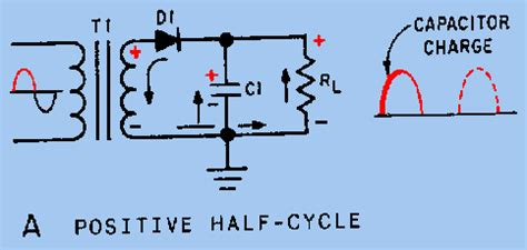 tantalum capacitor outgassing capacitor half time 28 images rc timing circuits transformer based ac dc converters power