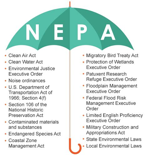 nepa section 106 nepa process