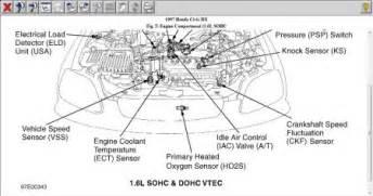 1997 honda civic speed sensor problem 1997 honda civic
