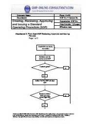 fda sop template how to write a standard operating procedure exle