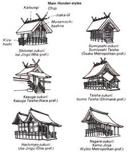 traditional japanese house name japan national tourism organization japan in depth