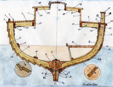 parts by boat sobrequilla wikipedia la enciclopedia libre