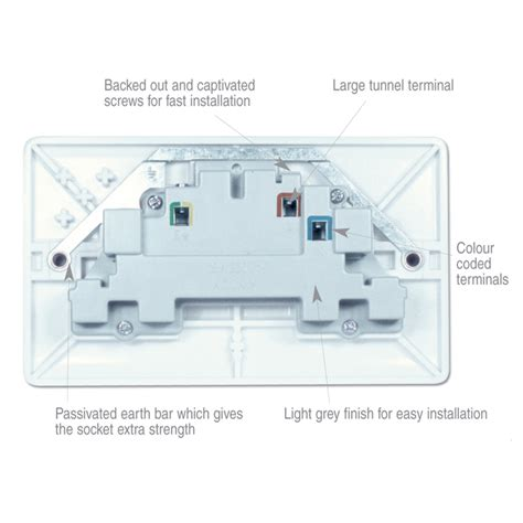 white wall sockets 2 single pole switch