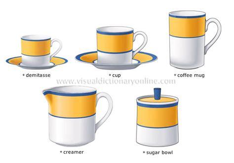 Coffee Mug Shapes by Food Amp Kitchen Kitchen Dinnerware 1 Image Visual