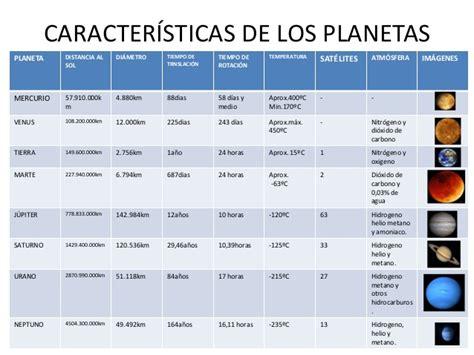 tabla de los planetas caracteristicas de los planetas del sistema solar imagui