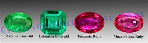 gempricespercarat gem price per carat the definitive