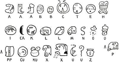 imagenes de jeroglíficos olmecas historia de mexico escritura de la cultura olmeca