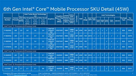 mobile i7 processors the intel skylake mobile and desktop launch with