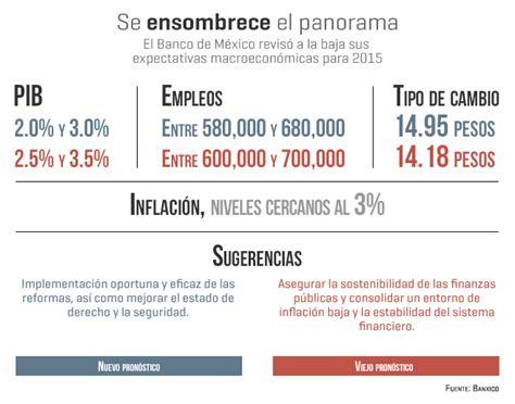 economia mexico dolar inflacion 2016 banxico recorta su pron 243 stico de crecimiento para 2015