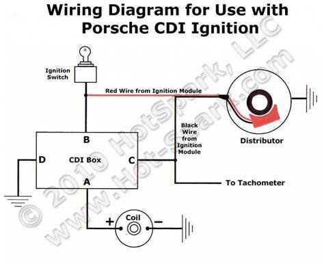 porsche car diagrams wiring diagrams repair wiring scheme