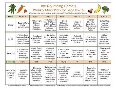 home diet plans meal plan monday september 3 16 the nourishing home