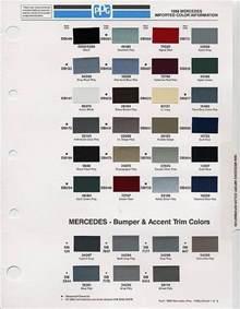 Mercedes Colour Chart Colores C 211 Digos Y Modelos Mercedes