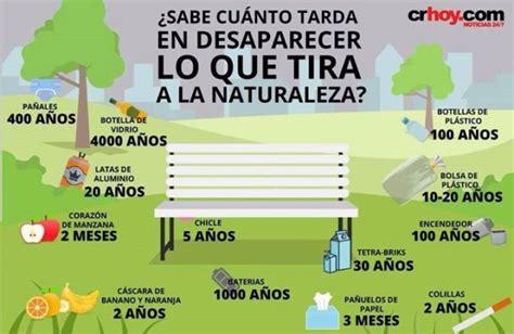 cuanto se tardan las devoluciones automaticas 2016 191 cu 225 nto tardan en degradarse los residuos en la naturaleza