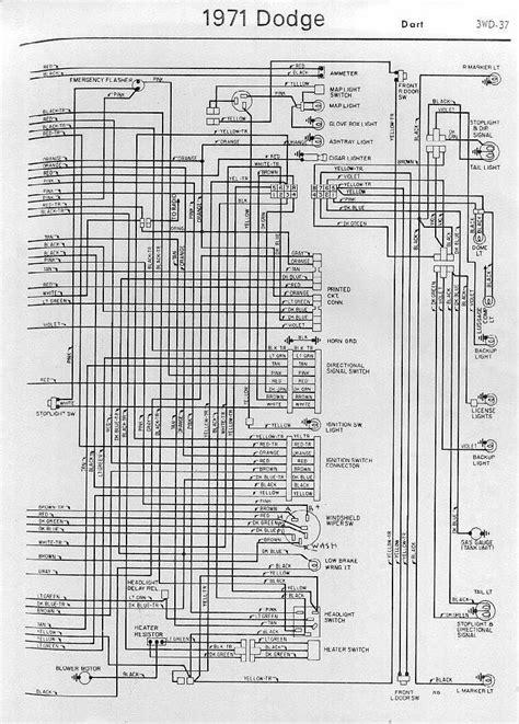 car maintenance manuals 1970 dodge charger instrument cluster dodge challenger wiring diagram 31 wiring diagram images wiring diagrams mifinder co