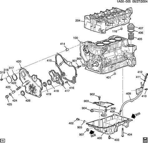 2 2 ecotec engine diagram ecotec 4 cylinder turbo engine newhairstylesformen2014