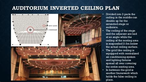 Centralized Floor Plan by Jamshed Bhabha Theatre Ncpa Nariman Point Acoustics
