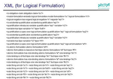 format xml html display sbvr interchange format