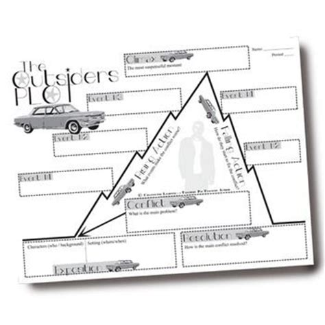 biography pyramid graphic organizer outsiders plot chart organizer diagram arc by s e hinton