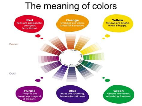 the meaning of colors colour