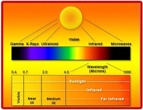 lade a raggi infrarossi lade a raggi infrarossi effetti dei raggi infrarossi