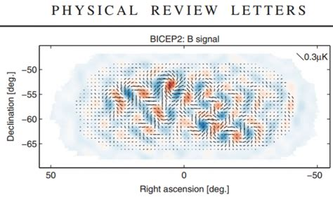 physical review letters 2 los modos b de bicep2 se publican en physical review 1540
