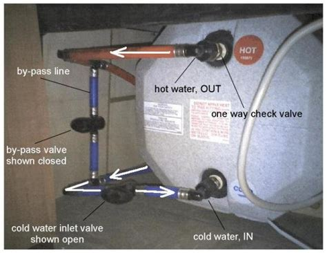 rv water bypass diagram wiring 3 way valve diagram get free image about wiring