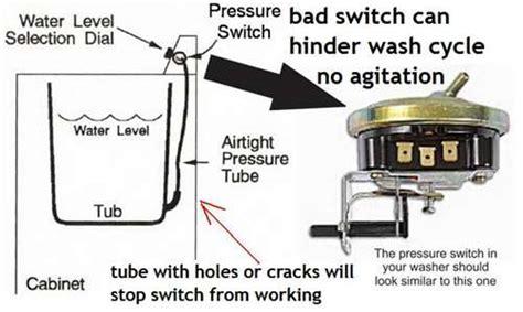 Hoover Waschmaschine Kundendienst by Hoover Waschmaschine Fehler E08 G 252 Nstige Haushaltsger 228 Te