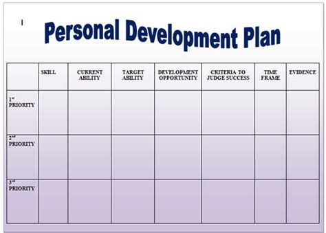 personal improvement plan template and development and development