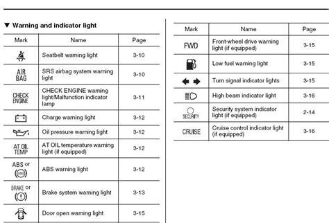 subaru outback warning lights subaru impreza warning lights decoratingspecial com