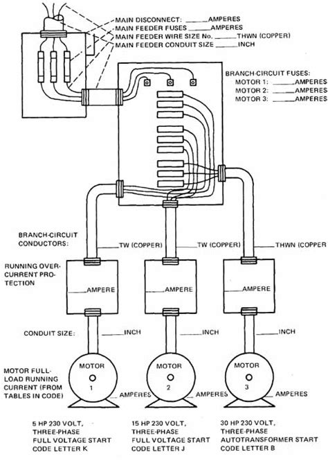 induction motor explained induction motor explained 28 images construction of squirrel cage induction motor explained