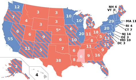 the electoral map presidential race ratings and swing statewide opinion polling for the united states
