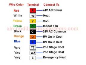 learn the color codes of a typical heat thermostat