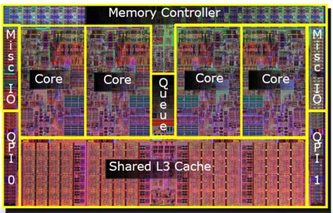 memory layout vlsi intel core i7 950 3 06ghz quad core processor review