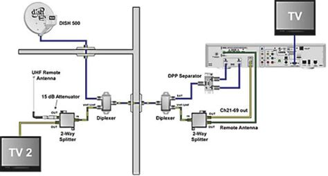 dish 1000 2 wiring diagram 26 wiring diagram images