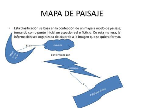 tipos de mapas conceptuales mapa conceptual de un organigrama autos post